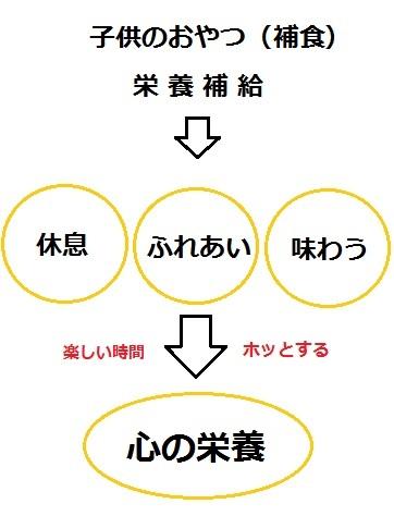 おやつ(補食).jpg