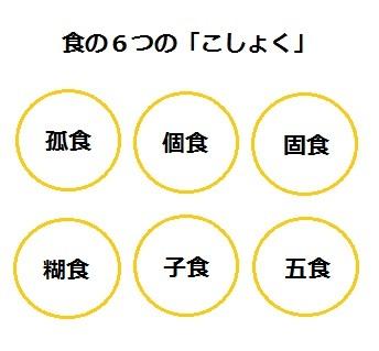 食の6つのこしょく1.jpg